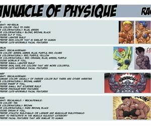 Pinnacle be advantageous to Bod