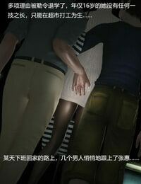 HornCriminal Net暗网淫欲都市R1- Part 1 - 张惠篇 - part 2